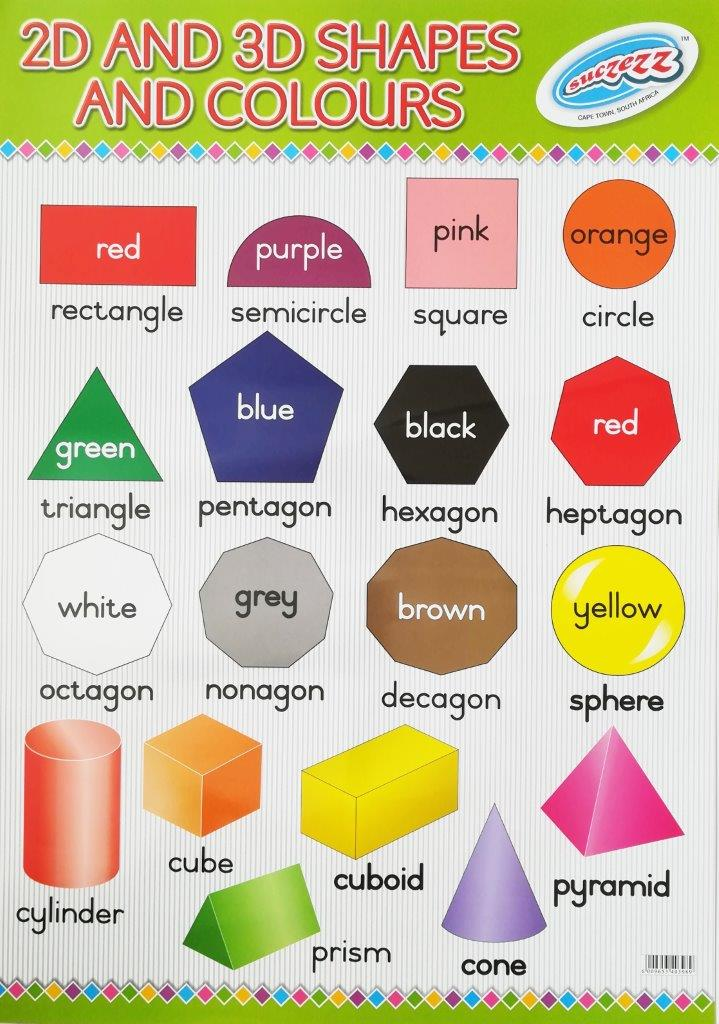 2D 3D shapes poster
