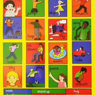 Actions poster wall chart