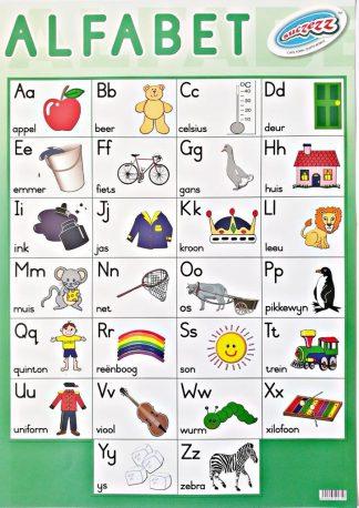alfabet plakkaat