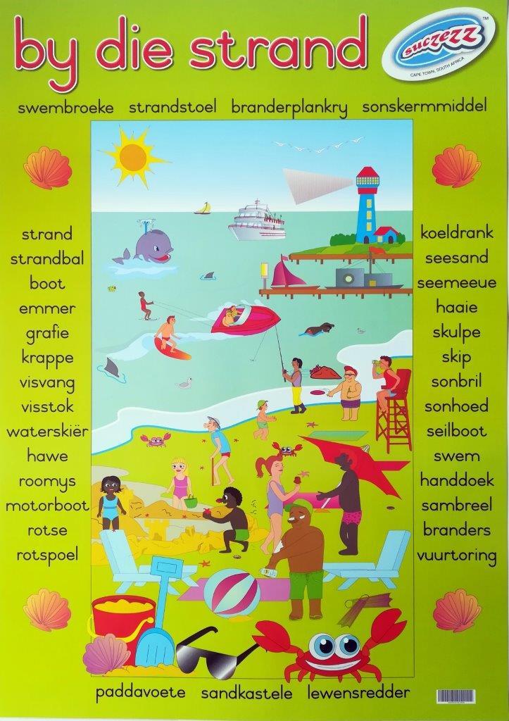 strand plakkaat muurkaart