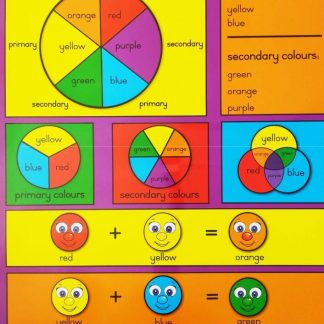 colour wheel poster wall chart