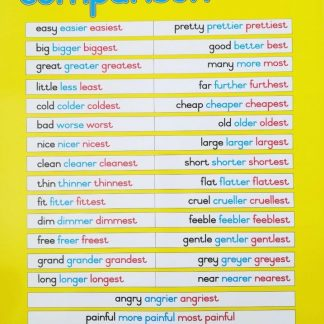 degrees of comparison poster wall chart