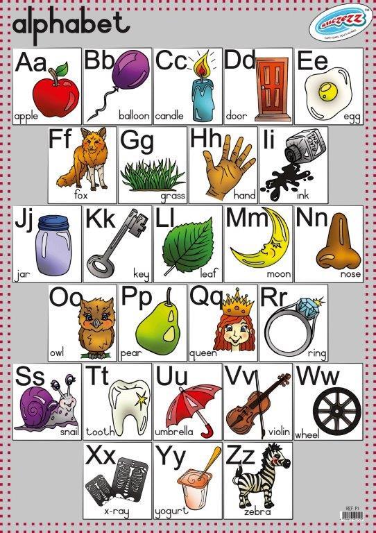 Alphabet poster wall chart