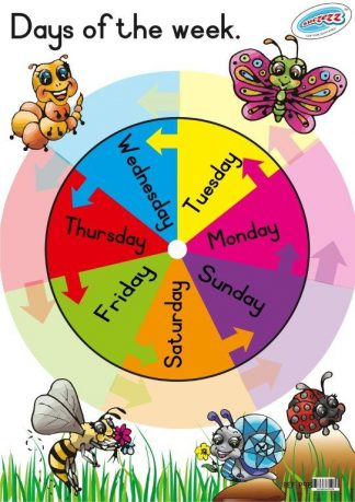 days of the week poster wall chart