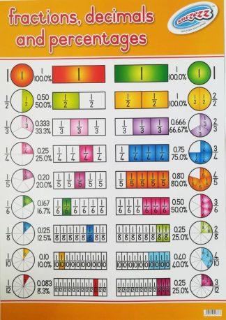 fractions decimals poster wall chart