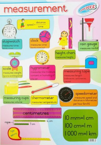 measurement poster wall chart