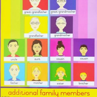 my family members poster wall chart