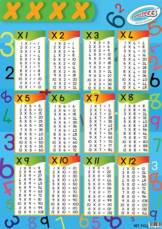 multiplication poster wall chart