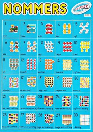 nommers 1 - 30 plakkaat