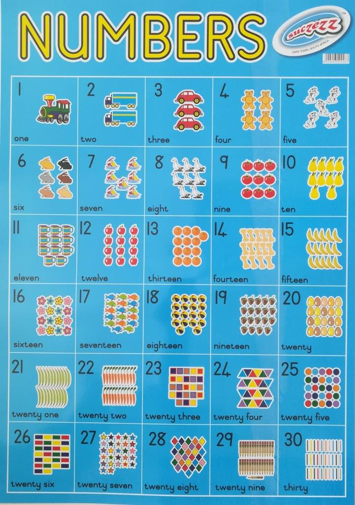 numbers 1 - 30 poster wall chart