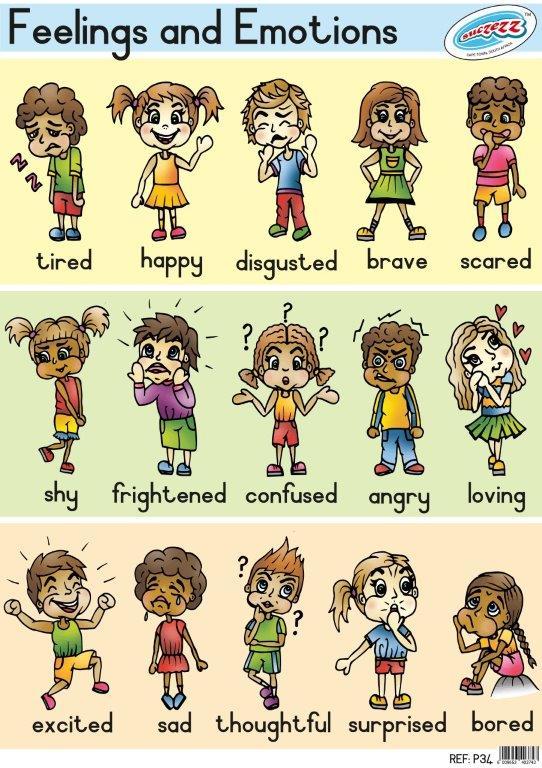 feelings emotions poster