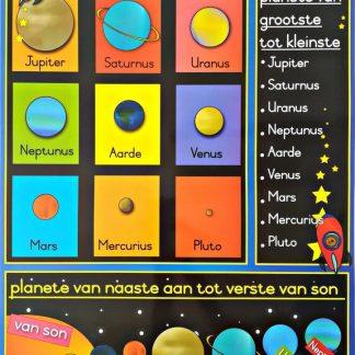 planete in die ruimte plakkaat