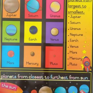 planets in space poster wall chart