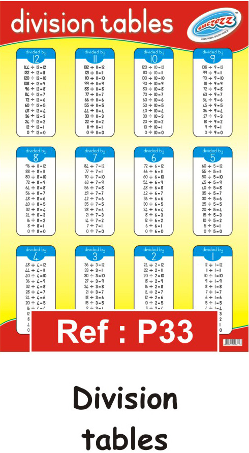 Division In Tables School Educational Poster Educational Toys