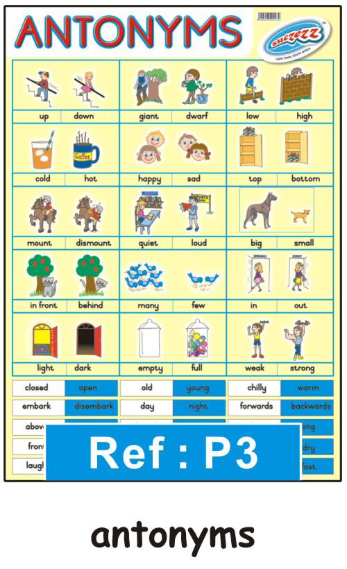 Educational Poster Antonyms Ideal For The Classroom