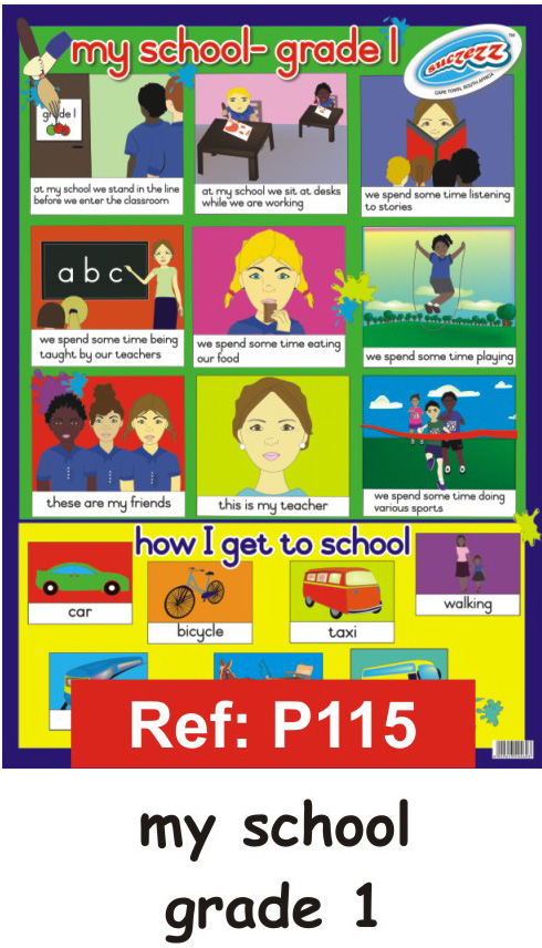 Educational posters and wall charts for the classroom