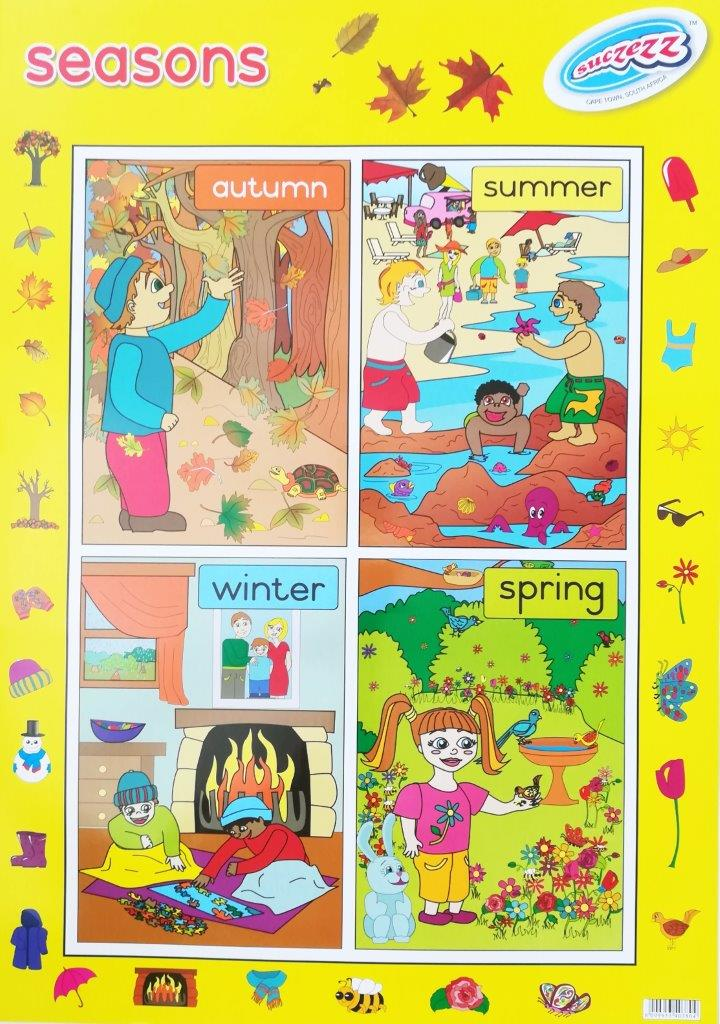 seasons poster wall chart