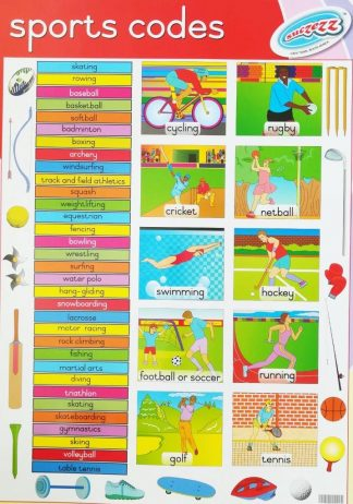 sports codes poster wall chart
