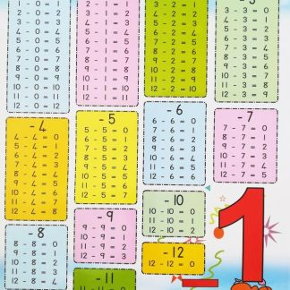subtraction poster wall chart