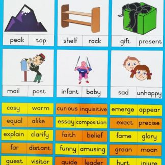 synonyms poster wall chart