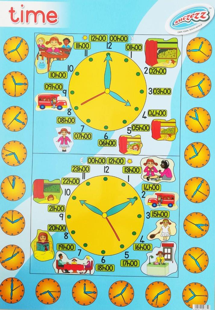 time poster wall chart