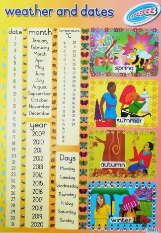 weather and dates poster wall chart