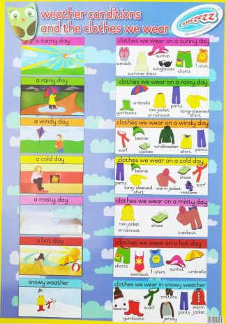 weather conditions and clothes poster wall chart