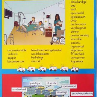 hospitaal muurkaart plakkaat