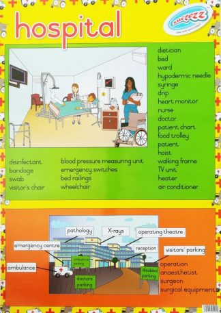 hospital poster wall chart