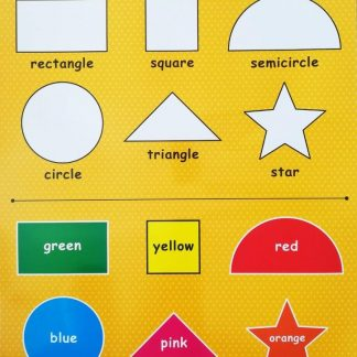 basic shapes poster wall chart