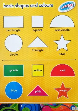 basic shapes poster wall chart