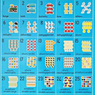 numbers 1 - 30 zulu poster